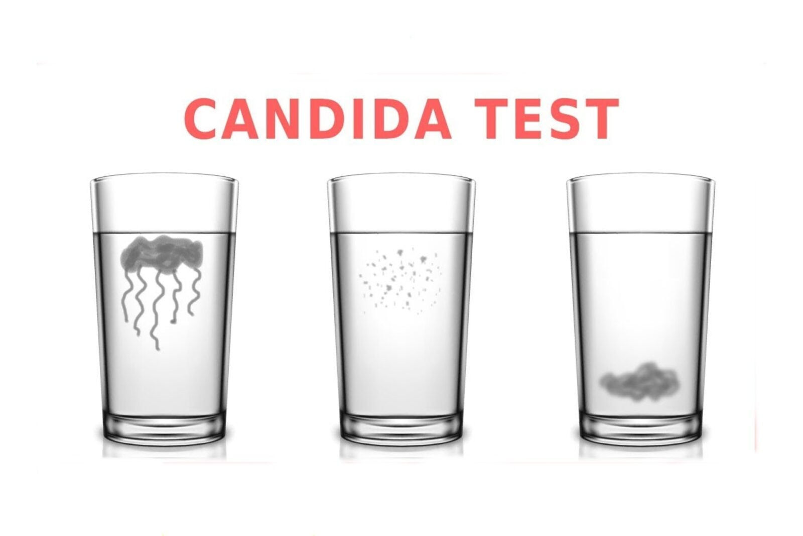 Test fai da te per individuare la candida: semplice e veloce
