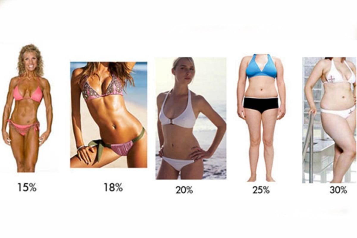 ecco come calcolare la tua massa grassa 1
