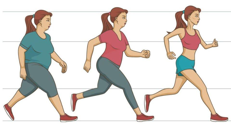 camminare per un ora fa perdere peso