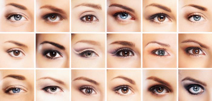 taglio degli occhi