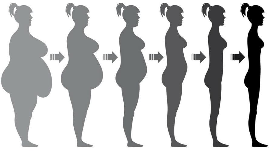 perdere peso dagli ormoni