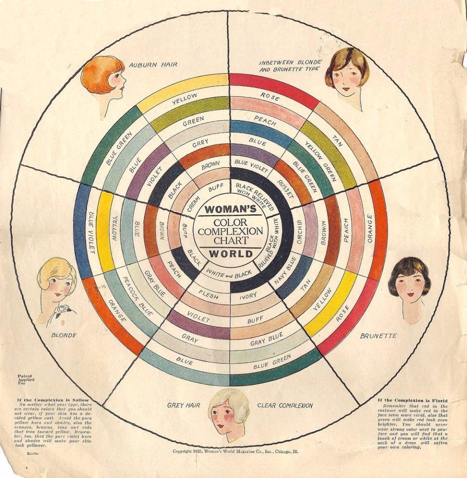 Anni 70 Colori armocromia di una donna: e tu che colore e che stagione sei