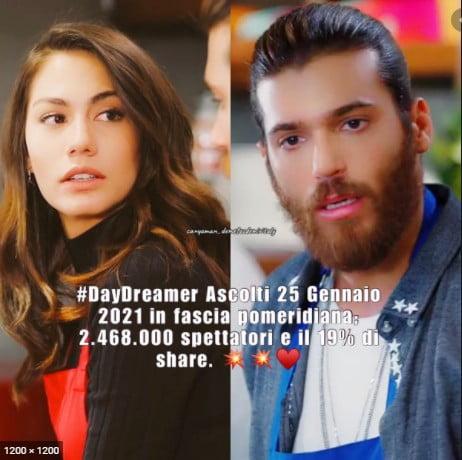 Daydreamer, dati auditel a confronto: risultato deludente per Mediaset