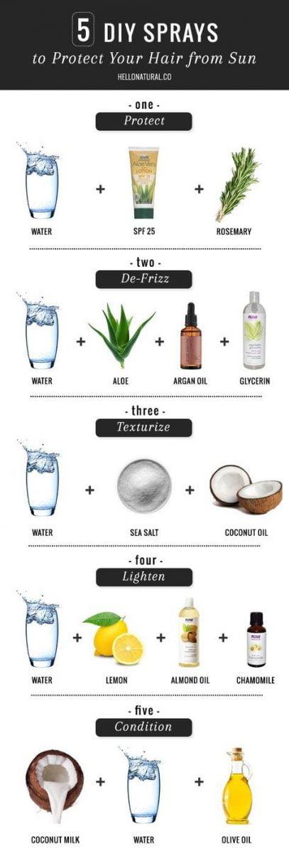 Spray protettivo per capelli fai da te: semplici, economici ed efficaci!